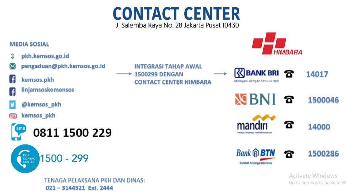 Call Center Pengaduan Pkh Desa Banjar Sari